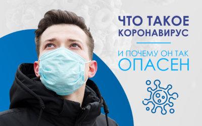 Реальная опасность коронавируса COVID-19