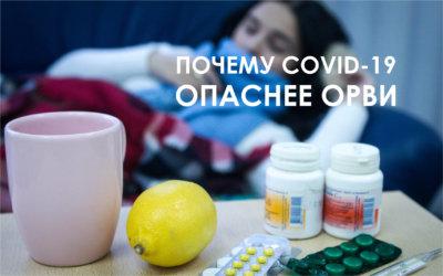 Страшнее ли коронавирус ОРВИ?