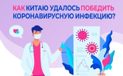 Как Китаю удалось избавится от эпидемии коронавируса?